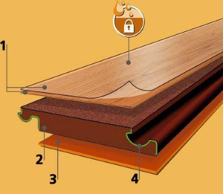 Cấu tạo sàn gỗ Janmi