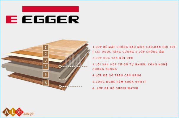 Cấu tạo sàn gỗ Egger