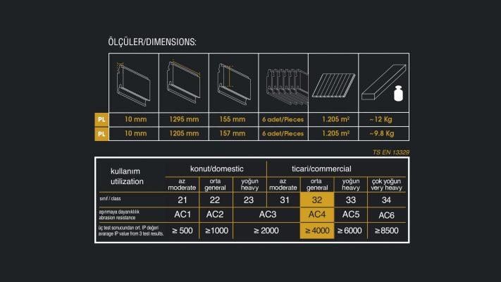 Thông số kỹ thuật sàn gỗ ArtFloor