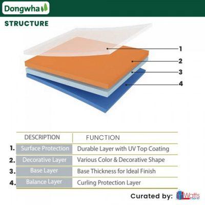Cấu tạo sàn gỗ công nghiệp Dongwha