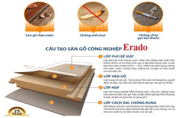 Cấu tạo sàn gỗ công nghiệp Erado