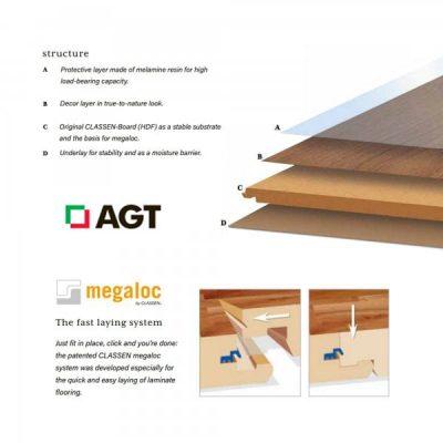 cấu tạo sàn gỗ AGT