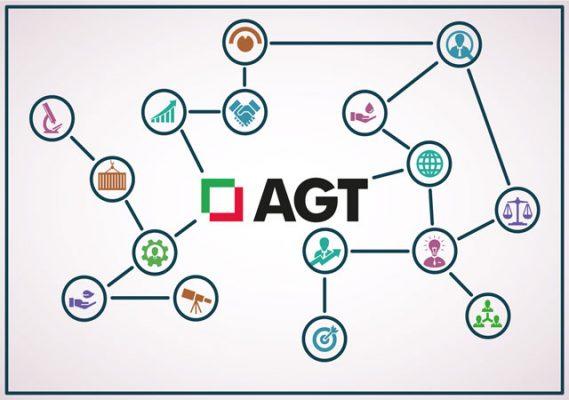 Quy mô của tập đoàn AGT floor